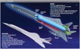 ZEHST vs Concorde