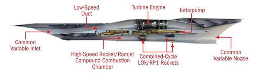Turbo-aided Rocket-augmented Ram/scramjet Engine