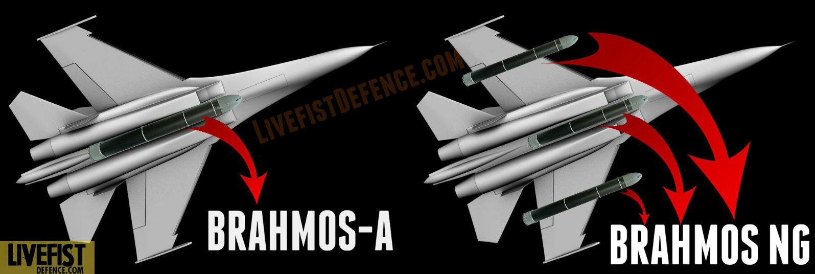 Варианты подвески ракет BrahMos-A и BrahMos-NG на истребителе Су-30МКИ (с) livefistdefence.com